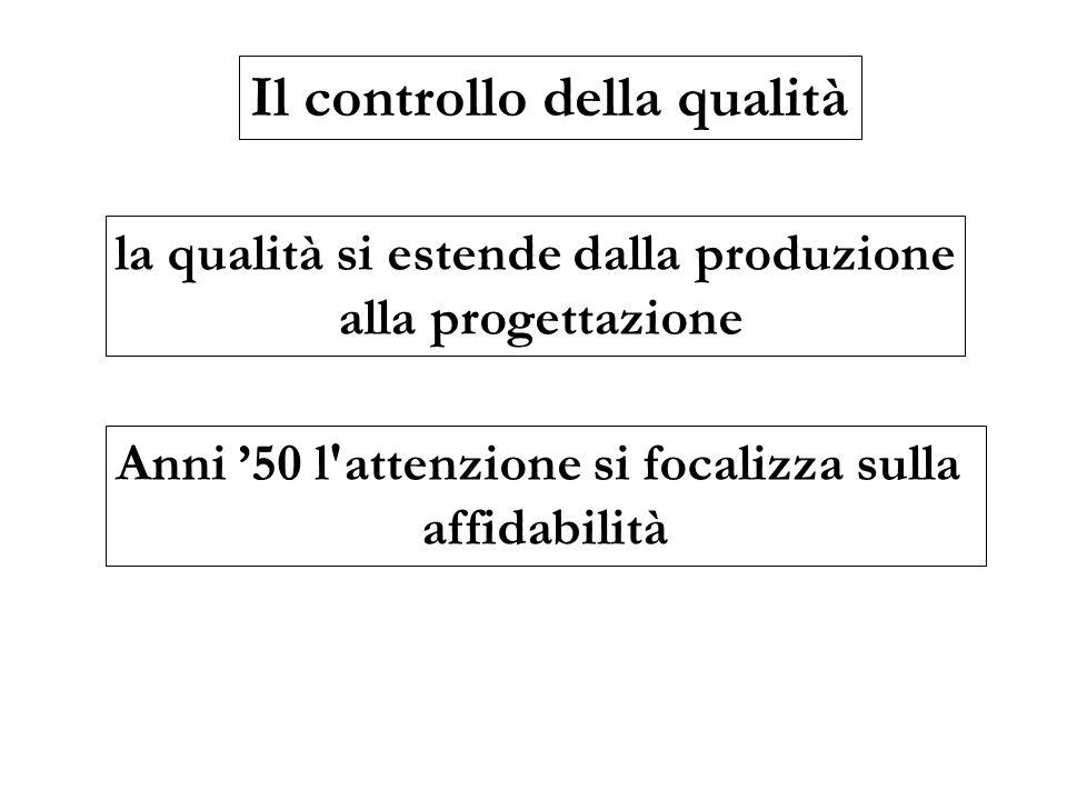 Il controllo della qualità Anni 50 l'attenzione si focalizza sulla affidabilità la qualità si estende dalla produzione alla progettazione