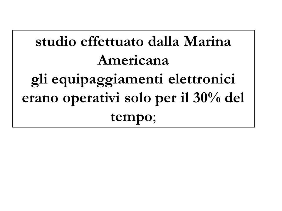 studio effettuato dalla Marina Americana gli equipaggiamenti elettronici erano operativi solo per il 30% del tempo;