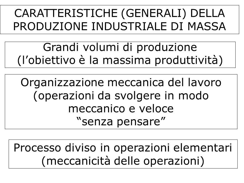 CARATTERISTICHE (GENERALI) DELLA PRODUZIONE INDUSTRIALE DI MASSA Grandi volumi di produzione (lobiettivo è la massima produttività) Organizzazione mec