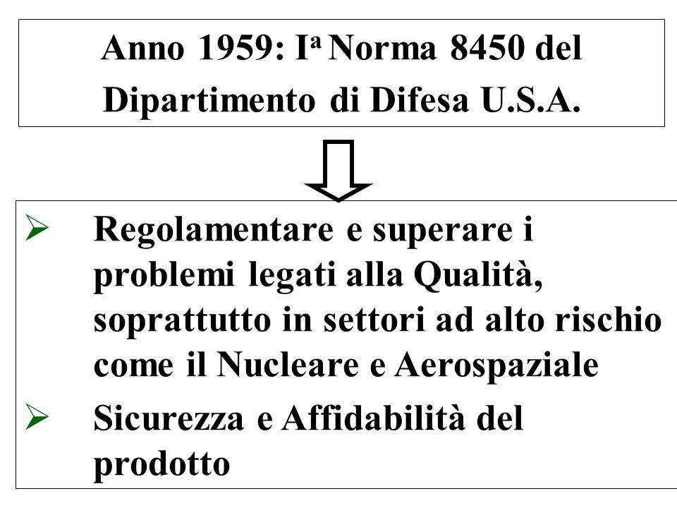 Anno 1959: I a Norma 8450 del Dipartimento di Difesa U.S.A. R egolamentare e superare i problemi legati alla Qualità, soprattutto in settori ad alto r