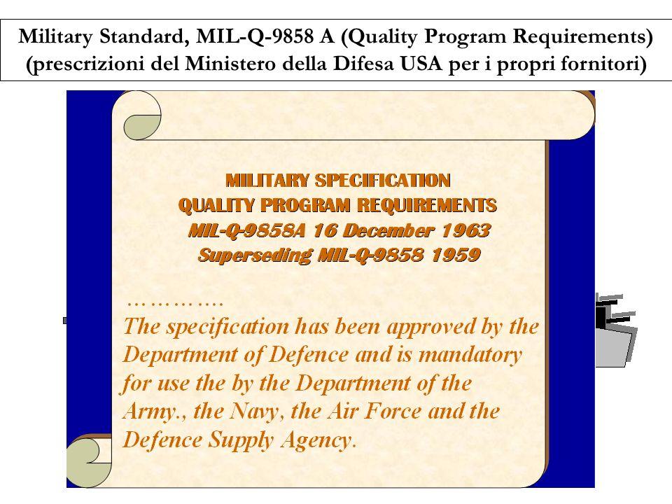 Military Standard, MIL-Q-9858 A (Quality Program Requirements) (prescrizioni del Ministero della Difesa USA per i propri fornitori)
