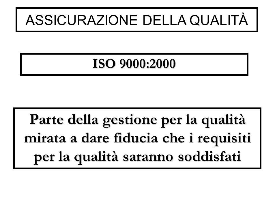 ASSICURAZIONE DELLA QUALITÀ ISO 9000:2000 Parte della gestione per la qualità mirata a dare fiducia che i requisiti per la qualità saranno soddisfati