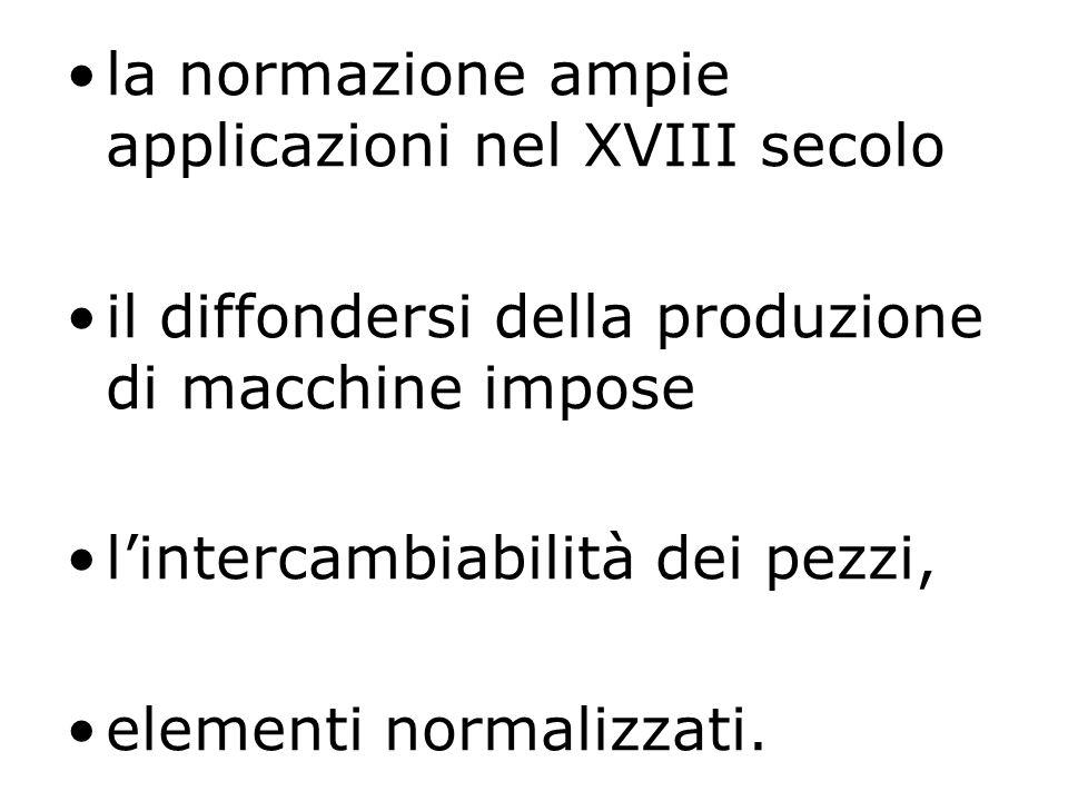 la normazione ampie applicazioni nel XVIII secolo il diffondersi della produzione di macchine impose lintercambiabilità dei pezzi, elementi normalizza