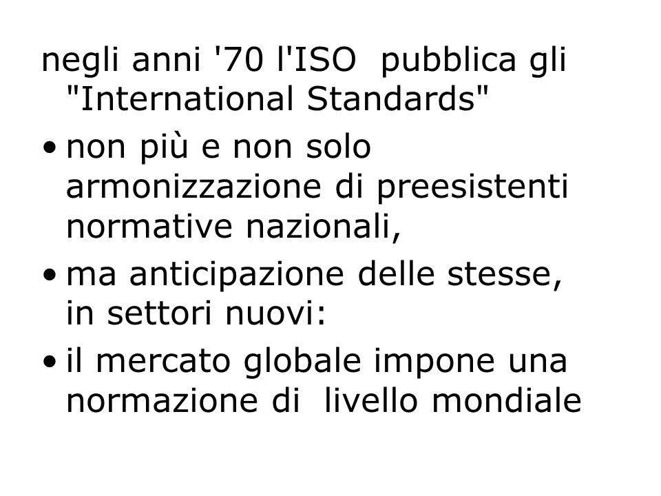 negli anni '70 l'ISO pubblica gli