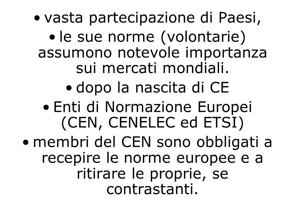 vasta partecipazione di Paesi, le sue norme (volontarie) assumono notevole importanza sui mercati mondiali. dopo la nascita di CE Enti di Normazione E