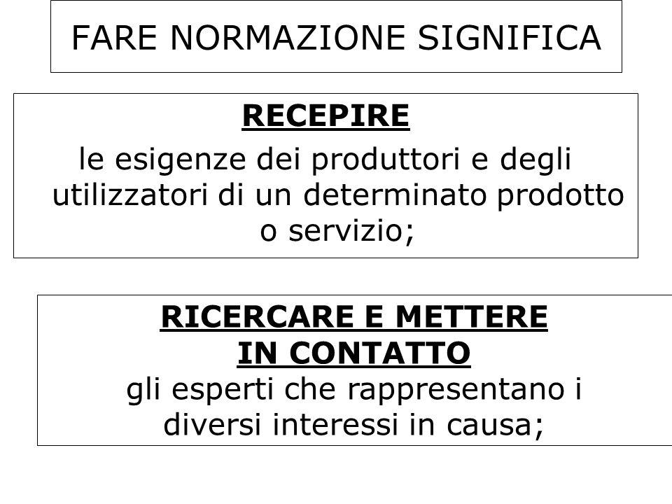 FARE NORMAZIONE SIGNIFICA RECEPIRE le esigenze dei produttori e degli utilizzatori di un determinato prodotto o servizio; RICERCARE E METTERE IN CONTA