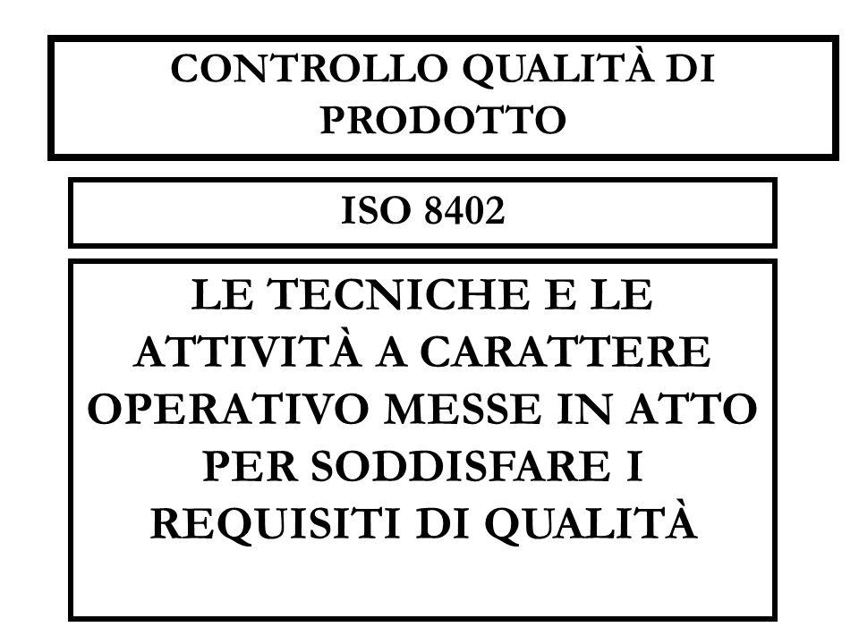 ISO 8402 LE TECNICHE E LE ATTIVITÀ A CARATTERE OPERATIVO MESSE IN ATTO PER SODDISFARE I REQUISITI DI QUALITÀ CONTROLLO QUALITÀ DI PRODOTTO