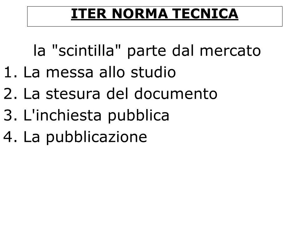 ITER NORMA TECNICA la