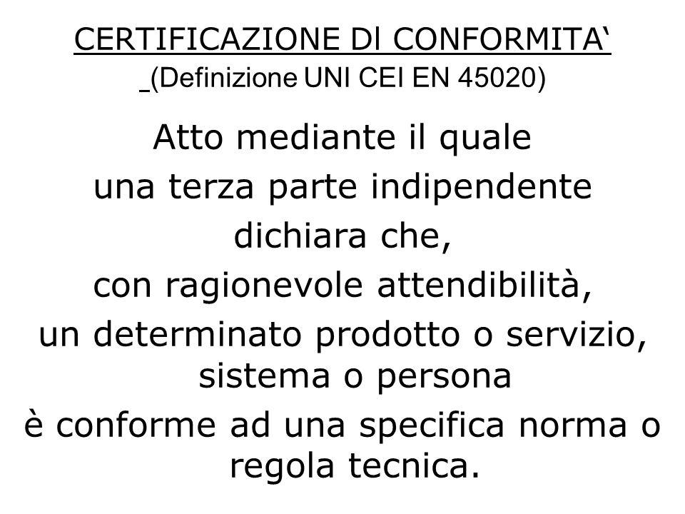 CERTIFICAZIONE Dl CONFORMITA (Definizione UNI CEI EN 45020) Atto mediante il quale una terza parte indipendente dichiara che, con ragionevole attendib