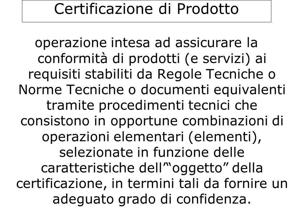 Certificazione di Prodotto operazione intesa ad assicurare la conformità di prodotti (e servizi) ai requisiti stabiliti da Regole Tecniche o Norme Tec