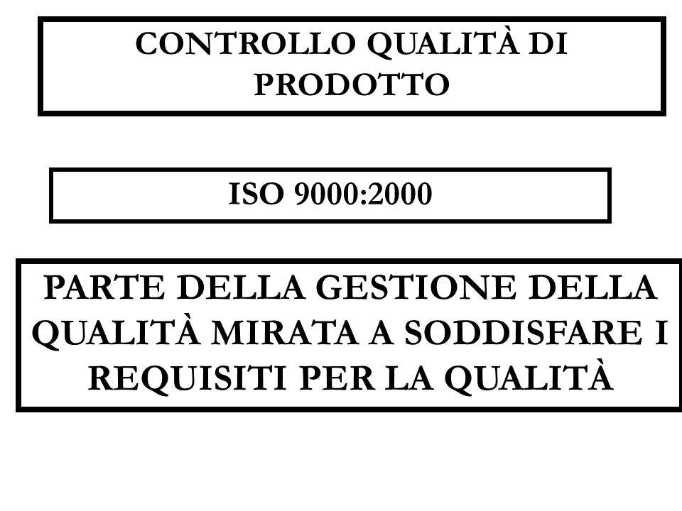 PARTE DELLA GESTIONE DELLA QUALITÀ MIRATA A SODDISFARE I REQUISITI PER LA QUALITÀ ISO 9000:2000 CONTROLLO QUALITÀ DI PRODOTTO