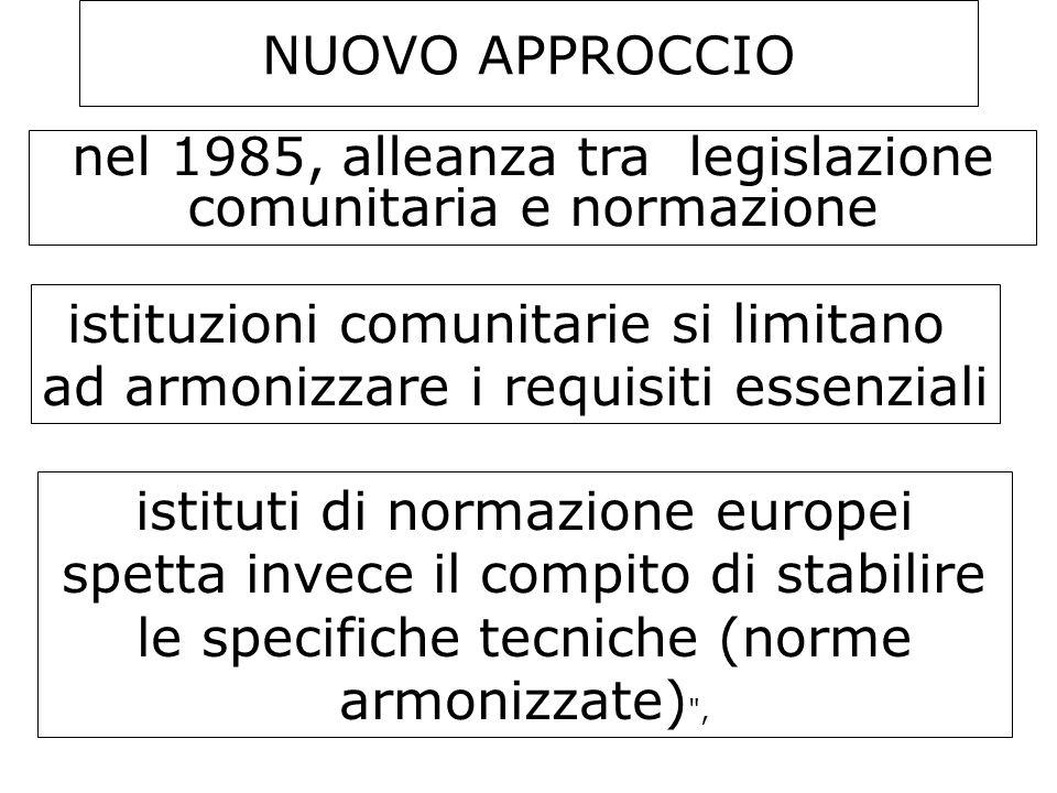 NUOVO APPROCCIO nel 1985, alleanza tra legislazione comunitaria e normazione istituzioni comunitarie si limitano ad armonizzare i requisiti essenziali