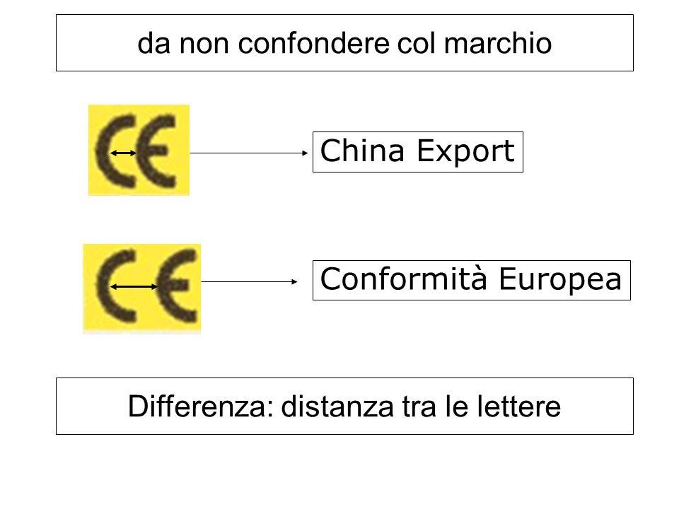 da non confondere col marchio China Export Conformità Europea Differenza: distanza tra le lettere