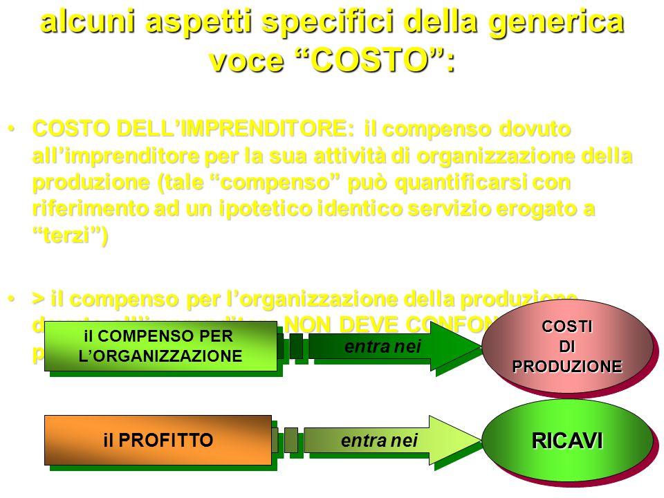alcuni aspetti specifici della generica voce COSTO: COSTO OPPORTUNITA: quando limpresa utilizza, nel processo produttivo, RISORSE PROPRIE (senza corrispondere alcun prezzo) - vi è, però, sotto il profilo economico una rinuncia, implicita, ad utilizzare tali risorse in altro modoCOSTO OPPORTUNITA: quando limpresa utilizza, nel processo produttivo, RISORSE PROPRIE (senza corrispondere alcun prezzo) - vi è, però, sotto il profilo economico una rinuncia, implicita, ad utilizzare tali risorse in altro modo def.