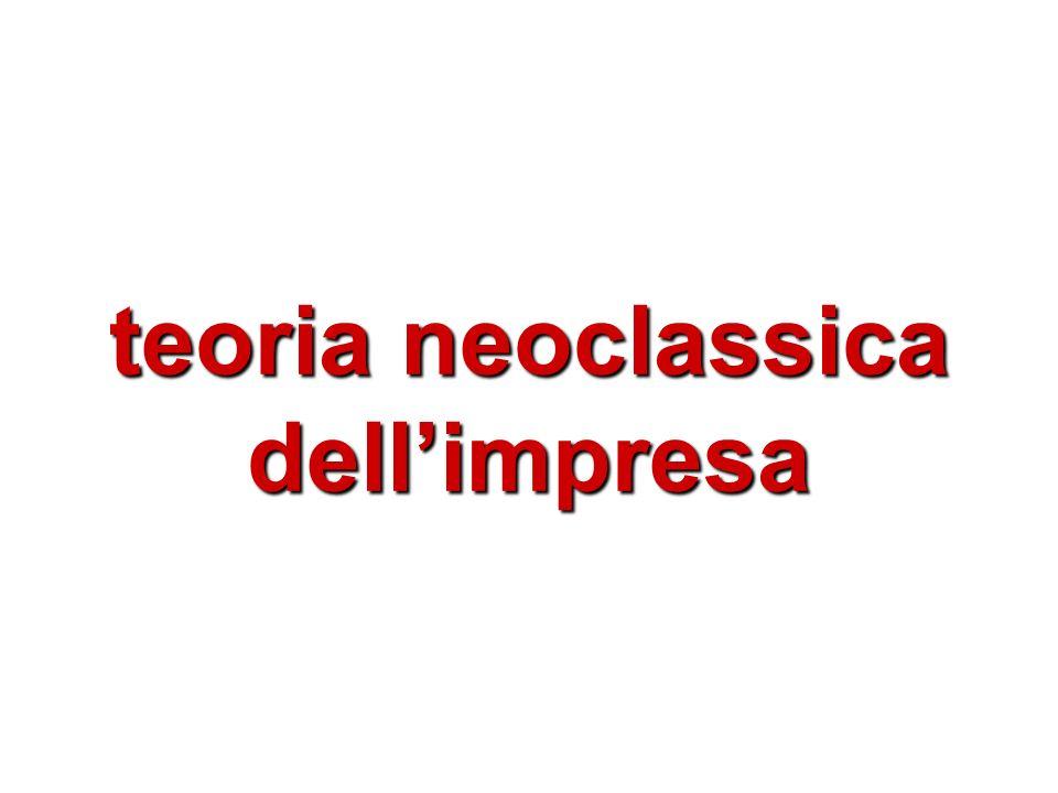 teoria neoclassica dellimpresa