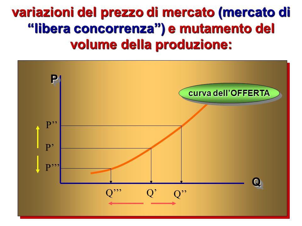 alcune osservazioni intorno alla risposta al 2° quesito dellimprenditore: in presenza di un certo prezzo, determinato dal mercato, esiste per lImprenditore (di una piccola Impresa, collocata su un mercato di libera concorrenza) ununica quantità ottimale di produzionein presenza di un certo prezzo, determinato dal mercato, esiste per lImprenditore (di una piccola Impresa, collocata su un mercato di libera concorrenza) ununica quantità ottimale di produzione a variazioni del prezzo di mercato, lImprenditore risponde mutando il volume della produzionea variazioni del prezzo di mercato, lImprenditore risponde mutando il volume della produzione