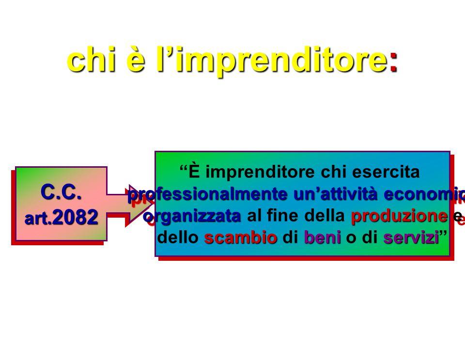 chi è limprenditore: C.C.art. 2082 C.C.