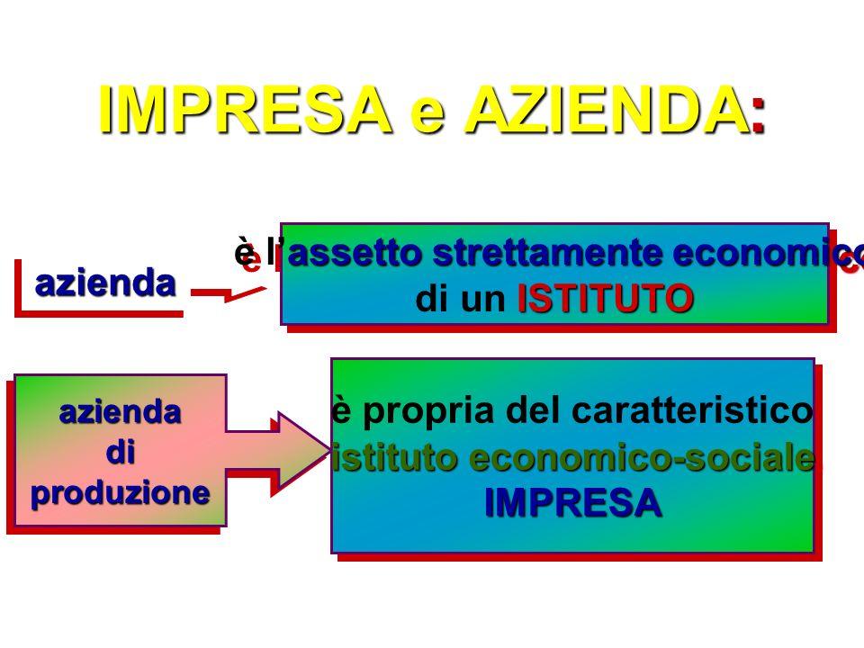 individuazione della COMBINAZIONE OTTIMALE DI FATTORI PRODUTTIVI (risposta al 3° quesito dellimprenditore) : curve di indifferenzail problema viene descritto dalla Teoria economica con riferimento alle CURVE DI PRODOTTO COSTANTE (isoquanto), tali curve sono mutuate dalle curve di indifferenza una curva di prodotto costante indica le diverse combinazioni delle quantità di 2 fattori produttivi di fronte alle quali lImprenditore, che deve scegliere, è indifferente >>> stessa utilità, stesso livello di produzione (output)una curva di prodotto costante indica le diverse combinazioni delle quantità di 2 fattori produttivi di fronte alle quali lImprenditore, che deve scegliere, è indifferente >>> stessa utilità, stesso livello di produzione (output)
