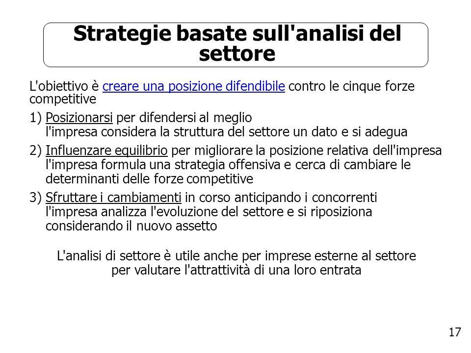 17 Strategie basate sull'analisi del settore L'obiettivo è creare una posizione difendibile contro le cinque forze competitive 1) Posizionarsi per dif