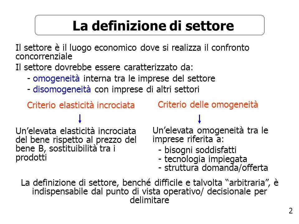 2 La definizione di settore Il settore è il luogo economico dove si realizza il confronto concorrenziale Il settore dovrebbe essere caratterizzato da: