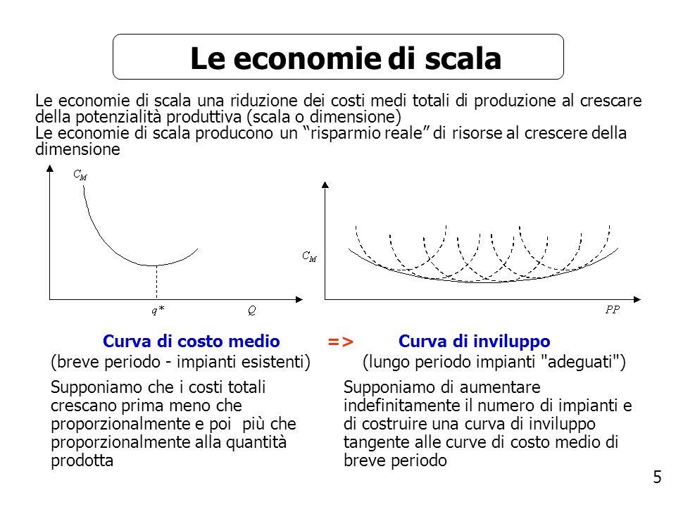 6 Le economie di scala Le curve di costo di breve sono tangenti alla curva di lungo: - dove la curva di lungo decresce -> prima del grado di saturazione ottimale - dove la curva di lungo cresce -> dopo il grado di saturazione ottimale - nel punto di minimo della curva di lungo -> all ottimo tecnico di saturazione La curva di lungo (o curva delle economie di scala) raggiunge il punto di minimo in corrispondenza della DOM - dimensione ottima minima e poi può avere: - un andamento ad U se al di là di DOM intervengono diseconomie di scala - un andamento ad L se al di là di DOM non ci sono economie o diseconomie