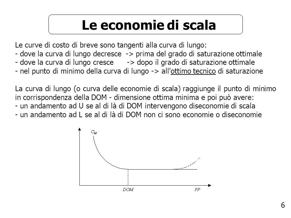 6 Le economie di scala Le curve di costo di breve sono tangenti alla curva di lungo: - dove la curva di lungo decresce -> prima del grado di saturazio