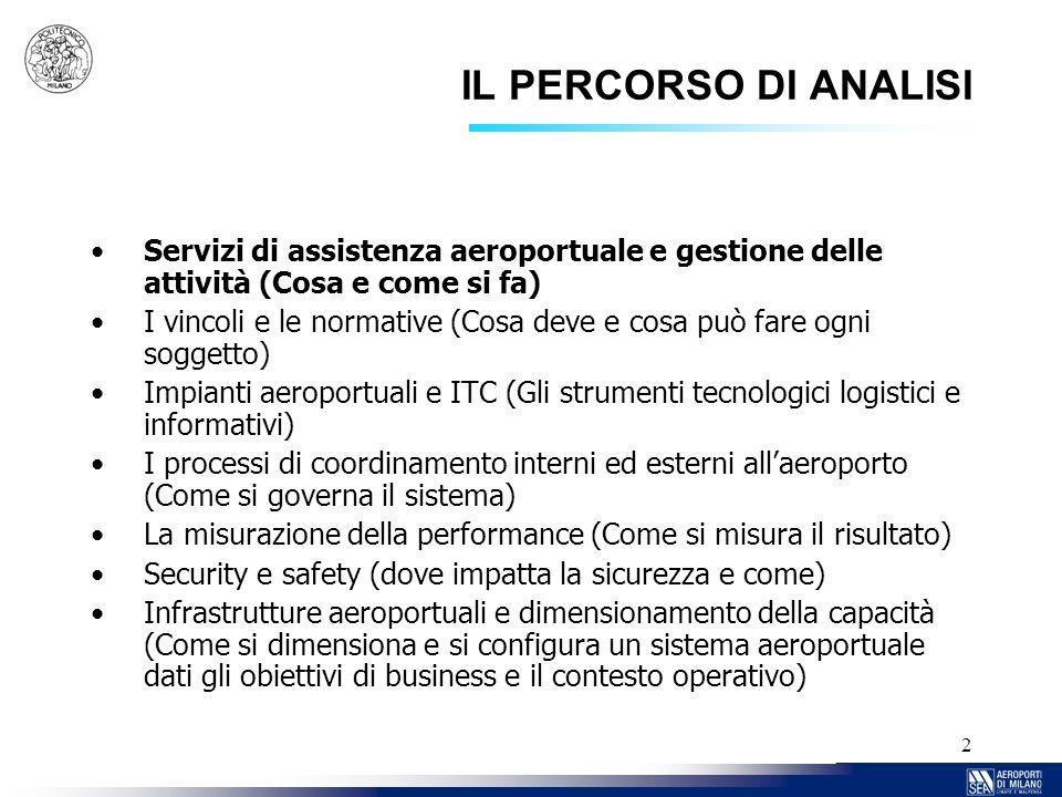 2 IL PERCORSO DI ANALISI Servizi di assistenza aeroportuale e gestione delle attività (Cosa e come si fa) I vincoli e le normative (Cosa deve e cosa p