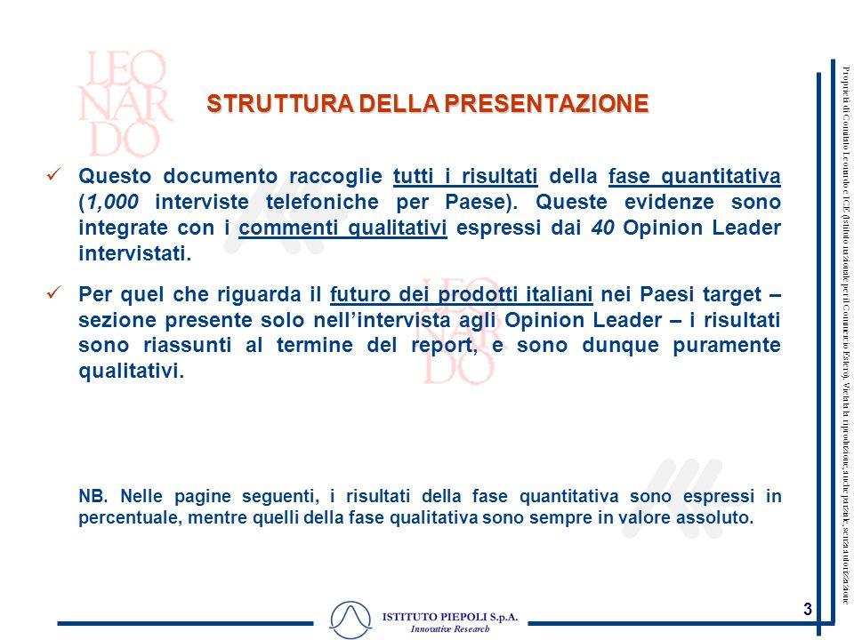 Proprietà di Comitato Leonardo e ICE (Istituto nazionale per il Commercio Estero).
