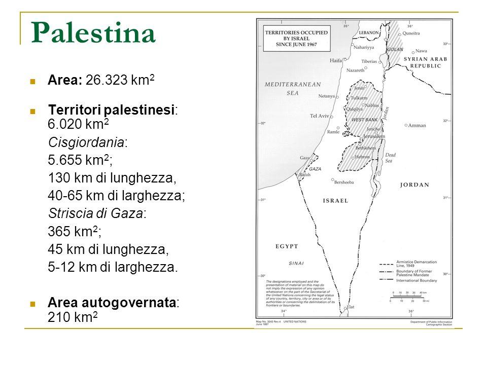Palestina Area: 26.323 km 2 Territori palestinesi: 6.020 km 2 Cisgiordania: 5.655 km 2 ; 130 km di lunghezza, 40-65 km di larghezza; Striscia di Gaza: