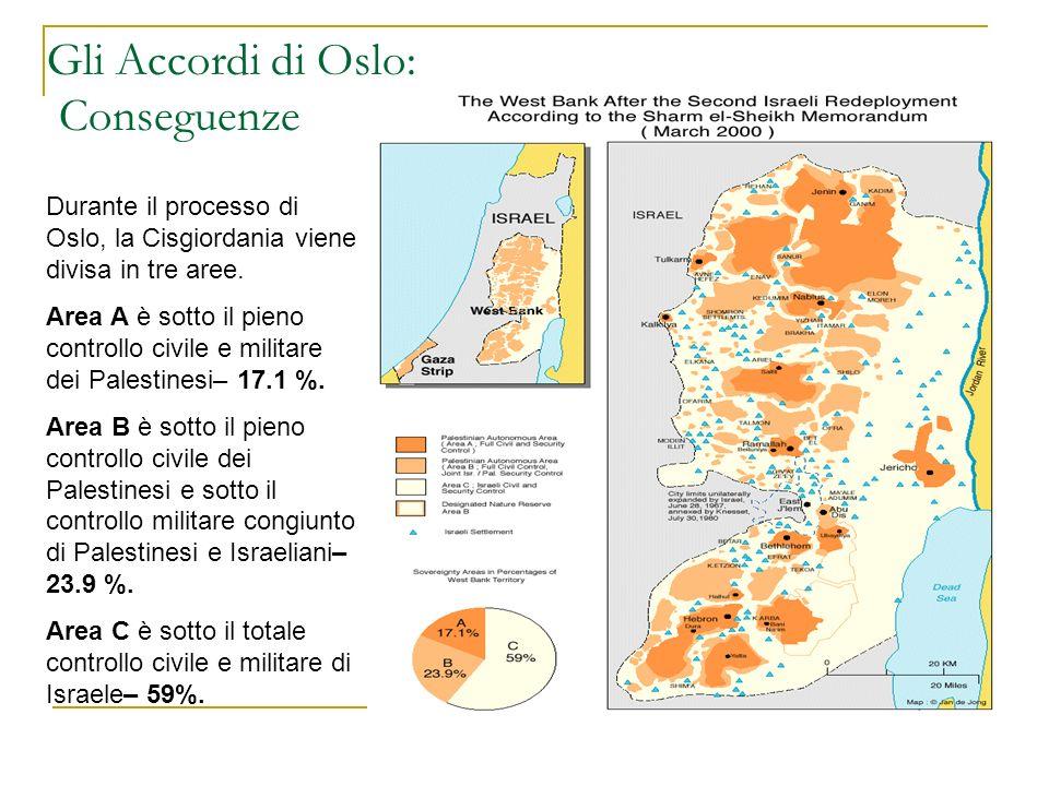 Durante il processo di Oslo, la Cisgiordania viene divisa in tre aree. Area A è sotto il pieno controllo civile e militare dei Palestinesi– 17.1 %. Ar