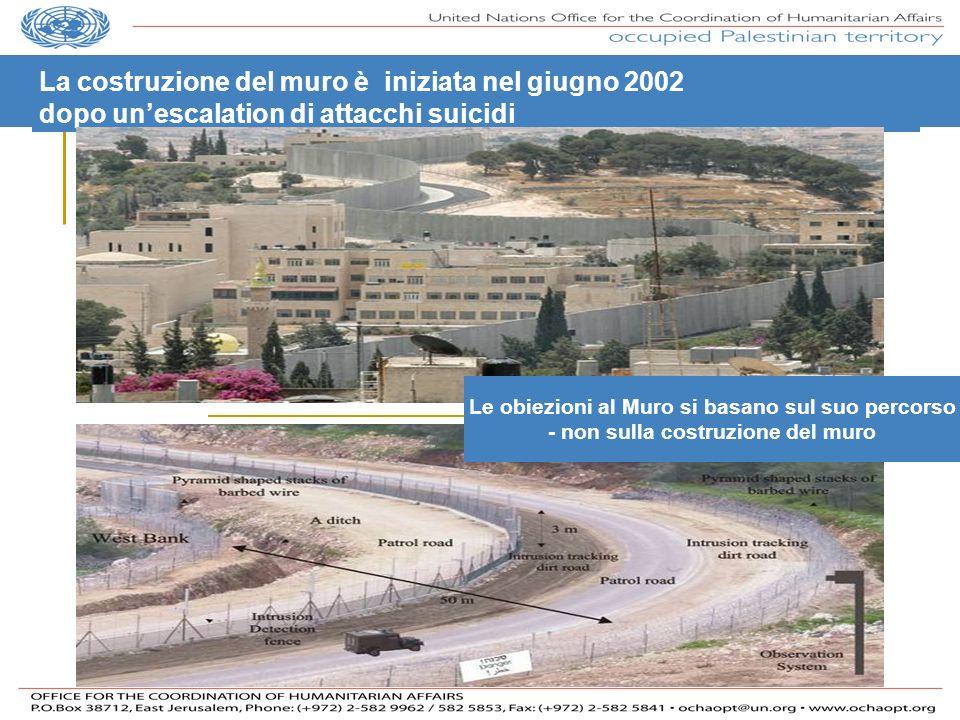 La costruzione del muro è iniziata nel giugno 2002 dopo unescalation di attacchi suicidi Le obiezioni al Muro si basano sul suo percorso - non sulla c