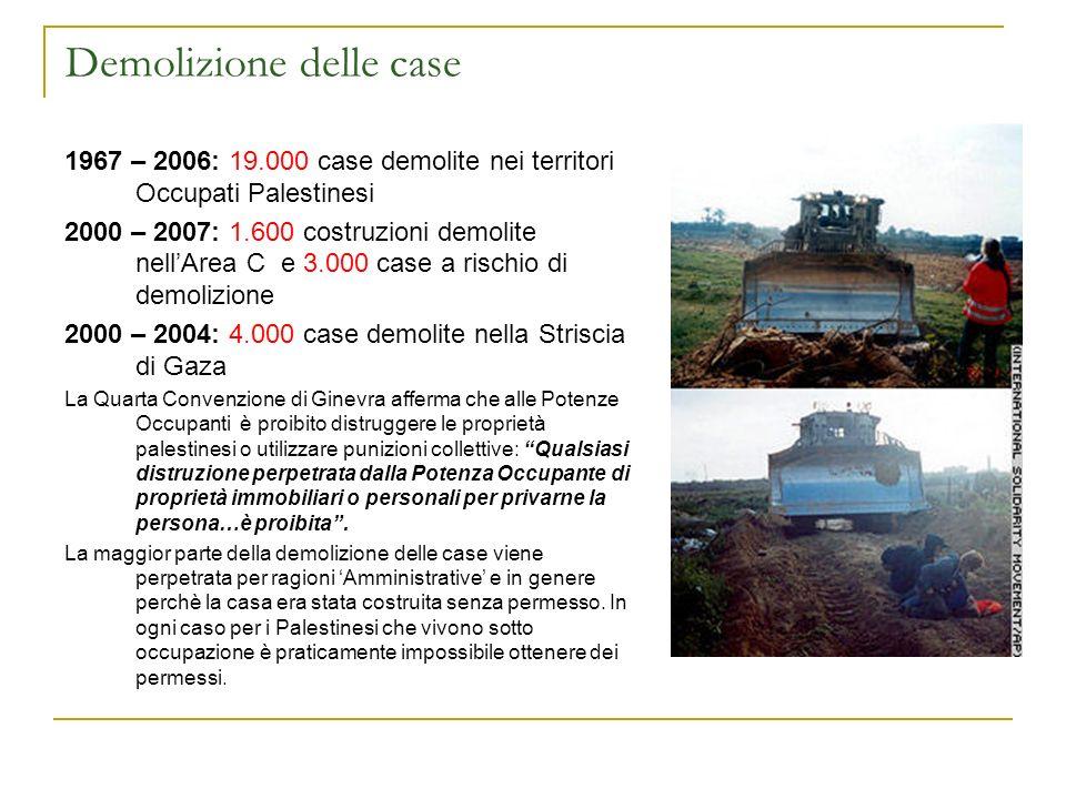 1967 – 2006: 19.000 case demolite nei territori Occupati Palestinesi 2000 – 2007: 1.600 costruzioni demolite nellArea C e 3.000 case a rischio di demo