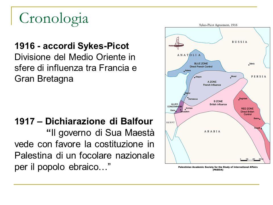 Cronologia 1916 - accordi Sykes-Picot Divisione del Medio Oriente in sfere di influenza tra Francia e Gran Bretagna 1917 – Dichiarazione di Balfour Il