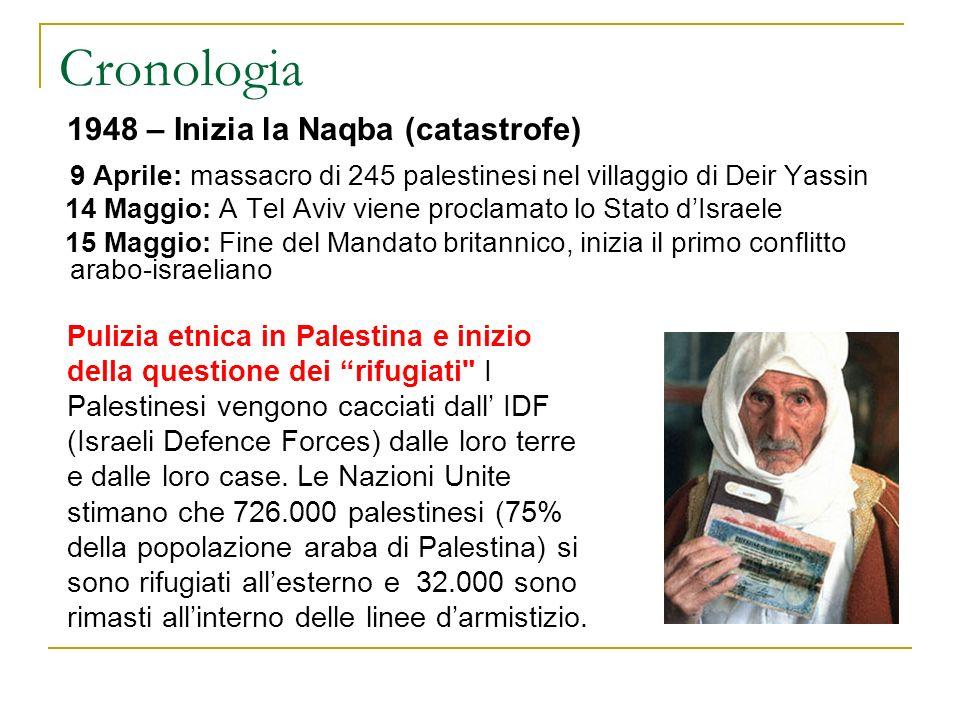 Cronologia 9 Aprile: massacro di 245 palestinesi nel villaggio di Deir Yassin 14 Maggio: A Tel Aviv viene proclamato lo Stato dIsraele 15 Maggio: Fine