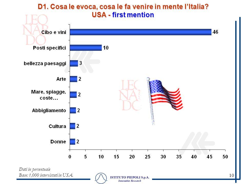 10 D1. Cosa le evoca, cosa le fa venire in mente lItalia? USA - first mention Dati in percentuale Base: 1,000 intervistati in USA.