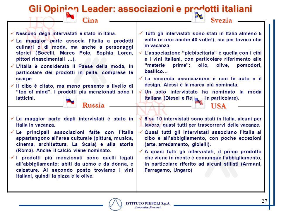 27 Gli Opinion Leader: associazioni e prodotti italiani Nessuno degli intervistati è stato in Italia. La maggior parte associa lItalia a prodotti culi