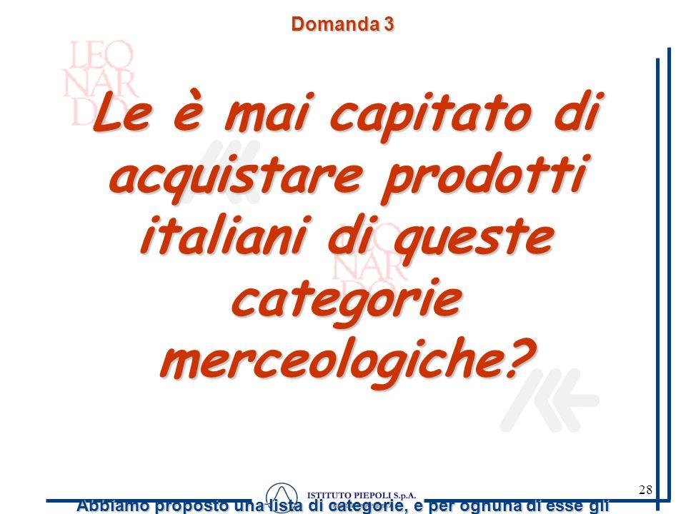 28 Domanda 3 Le è mai capitato di acquistare prodotti italiani di queste categorie merceologiche? Abbiamo proposto una lista di categorie, e per ognun