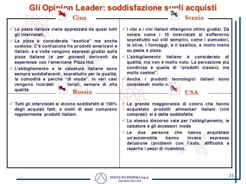 31 Gli Opinion Leader: soddisfazione sugli acquisti La pasta italiana viene apprezzata da quasi tutti gli intervistati.. La pizza è considerata esotic