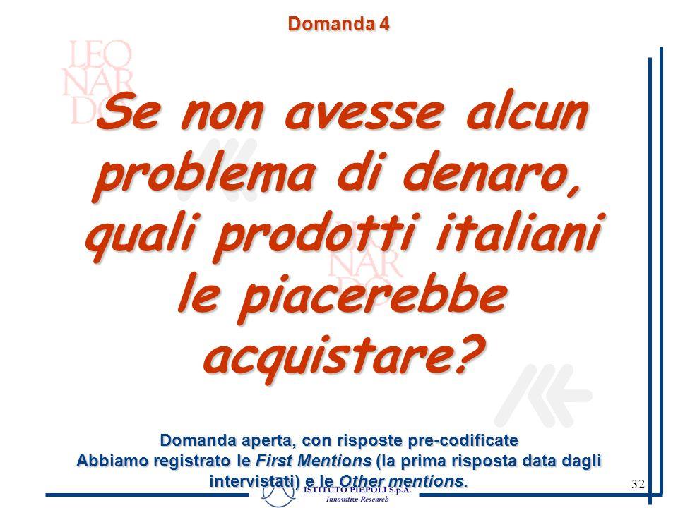32 Domanda 4 Se non avesse alcun problema di denaro, quali prodotti italiani le piacerebbe acquistare? Domanda aperta, con risposte pre-codificate Abb