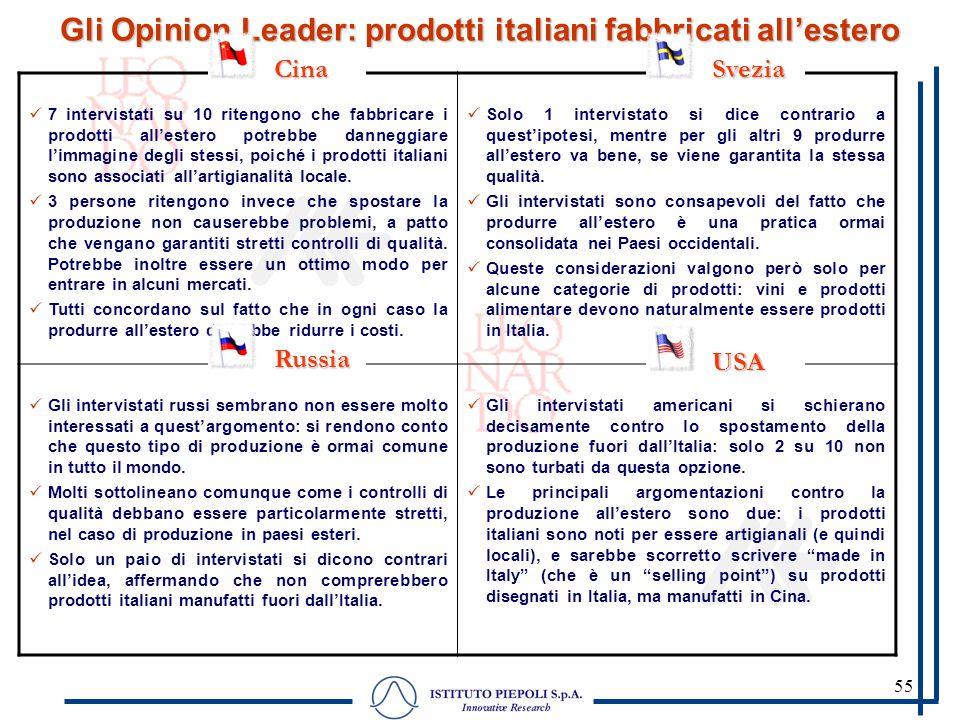 55 Gli Opinion Leader: prodotti italiani fabbricati allestero 7 intervistati su 10 ritengono che fabbricare i prodotti allestero potrebbe danneggiare