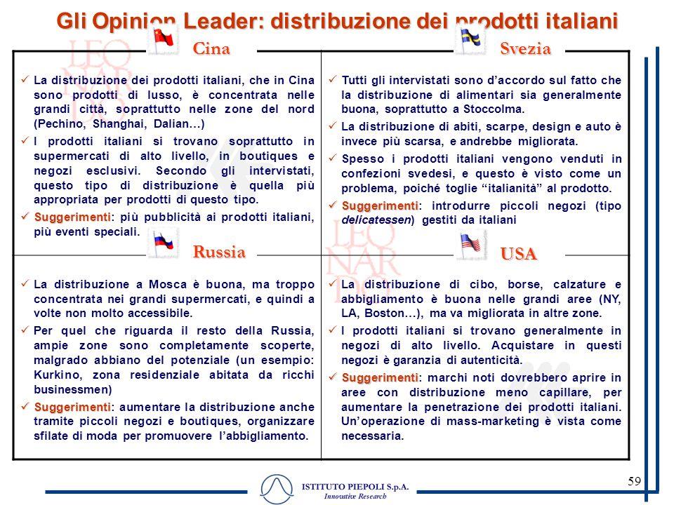 59 Gli Opinion Leader: distribuzione dei prodotti italiani La distribuzione dei prodotti italiani, che in Cina sono prodotti di lusso, è concentrata n