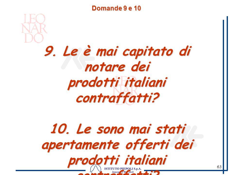 63 Domande 9 e 10 9. Le è mai capitato di notare dei prodotti italiani contraffatti? 10. Le sono mai stati apertamente offerti dei prodotti italiani c