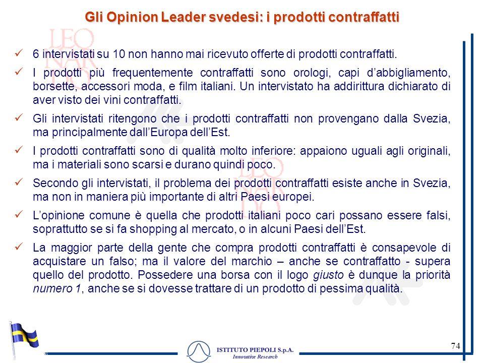 74 Gli Opinion Leader svedesi: i prodotti contraffatti 6 intervistati su 10 non hanno mai ricevuto offerte di prodotti contraffatti. I prodotti più fr