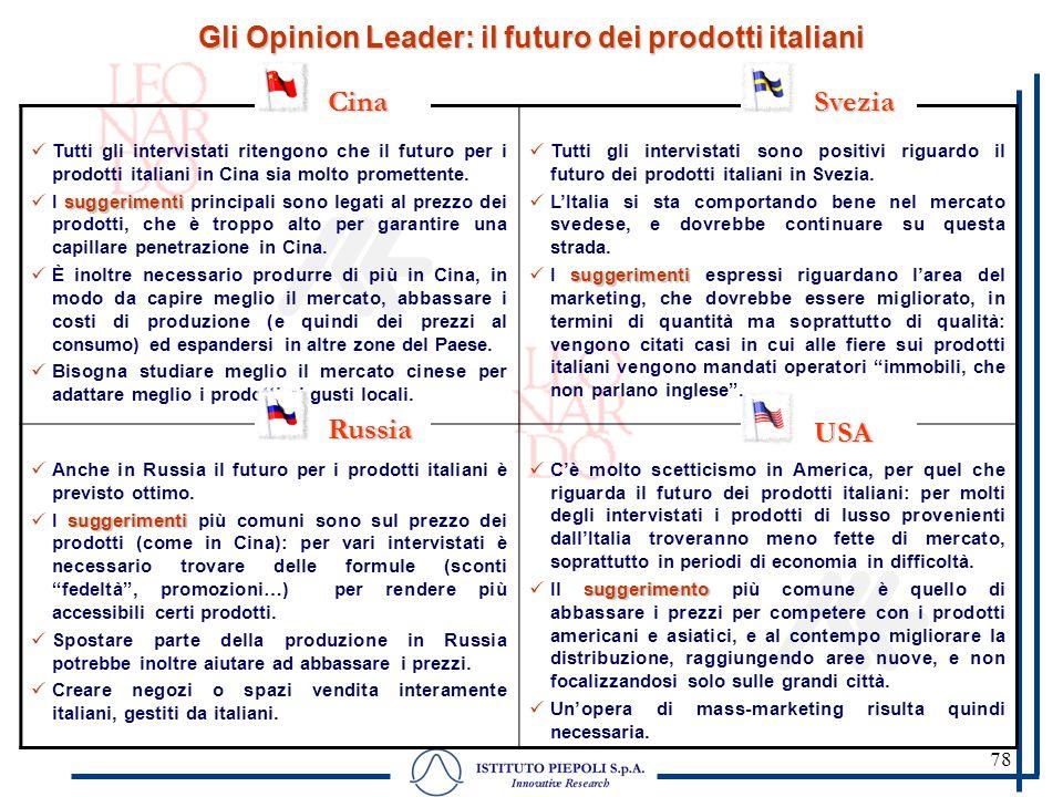 78 Gli Opinion Leader: il futuro dei prodotti italiani Tutti gli intervistati ritengono che il futuro per i prodotti italiani in Cina sia molto promet