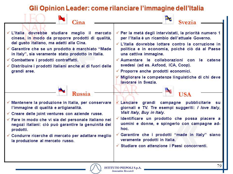 79 LItalia dovrebbe studiare meglio il mercato cinese, in modo da proporre prodotti di qualità, dal gusto italiano, ma adatti alla Cina. Garantire che