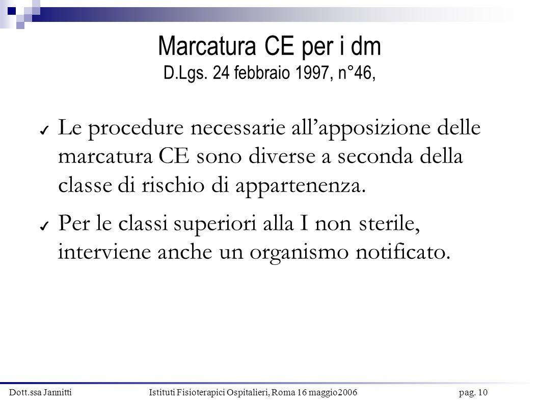 Dott.ssa Jannitti Istituti Fisioterapici Ospitalieri, Roma 16 maggio2006 pag. 10 Marcatura CE per i dm D.Lgs. 24 febbraio 1997, n°46, Le procedure nec