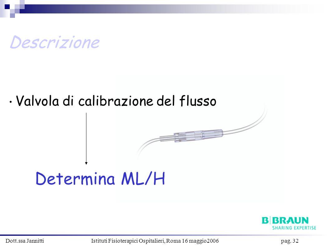 Dott.ssa Jannitti Istituti Fisioterapici Ospitalieri, Roma 16 maggio2006 pag. 32 Descrizione Valvola di calibrazione del flusso Determina ML/H