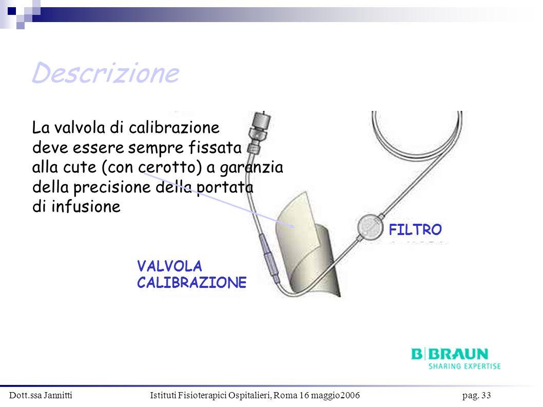 Dott.ssa Jannitti Istituti Fisioterapici Ospitalieri, Roma 16 maggio2006 pag. 33 Descrizione FILTRO VALVOLA CALIBRAZIONE La valvola di calibrazione de