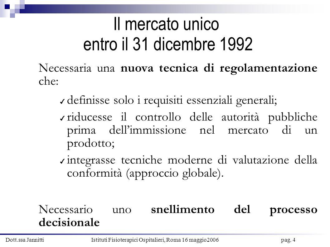 Dott.ssa Jannitti Istituti Fisioterapici Ospitalieri, Roma 16 maggio2006 pag.