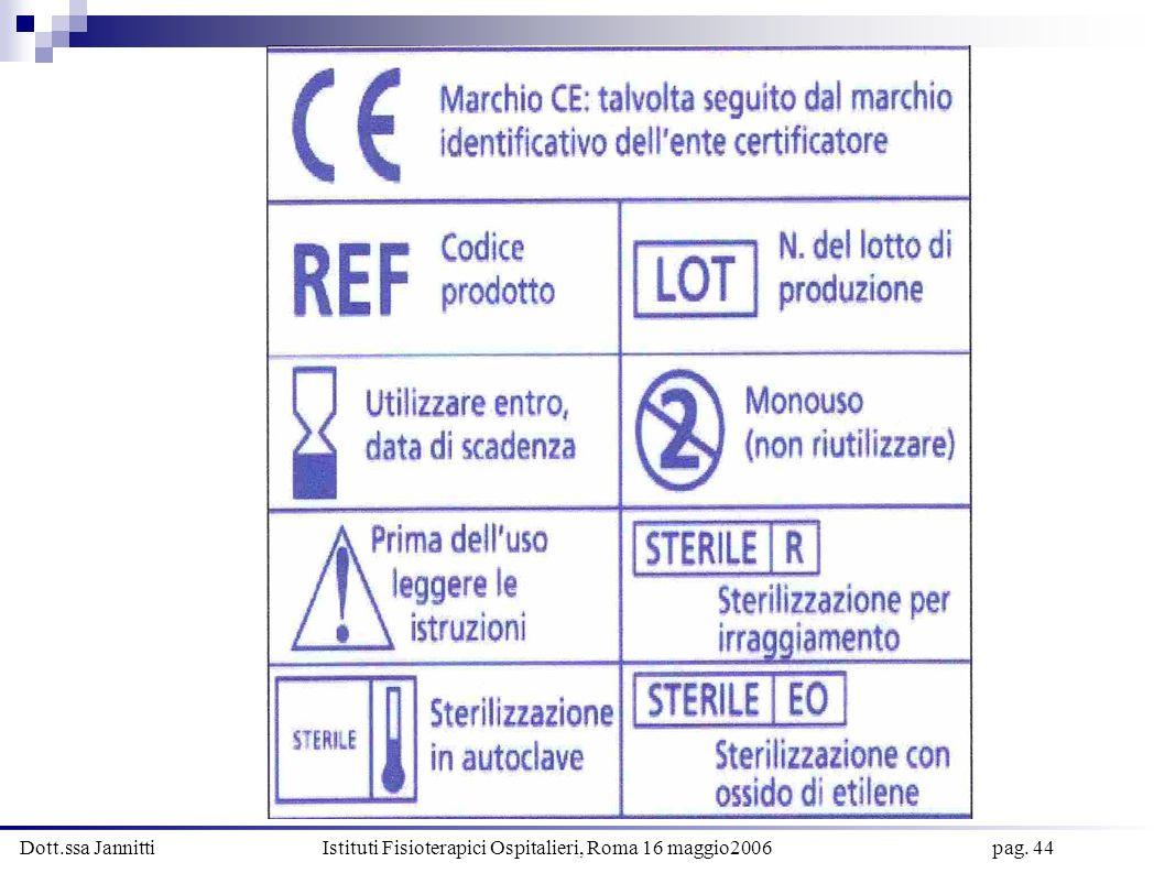 Dott.ssa Jannitti Istituti Fisioterapici Ospitalieri, Roma 16 maggio2006 pag. 44